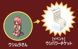 ウシムラさんとウシパワーチケット
